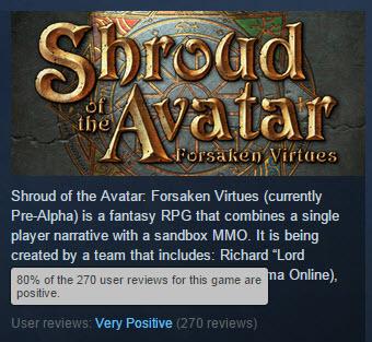 SotA_Steam_Reviews